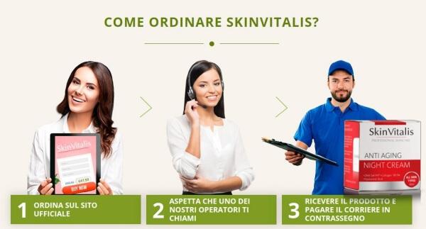 SkinVitalis, ordina